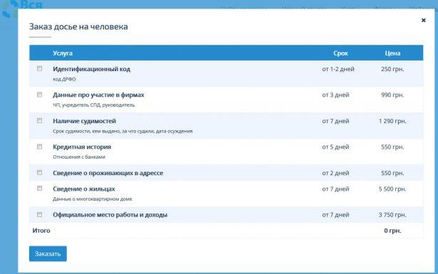 """На сайте """"Вся Украина"""" можно было купить персональные данные граждан"""
