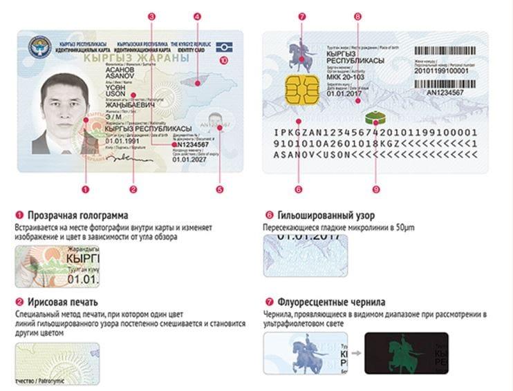 В биометрическом паспорте содержатся 19 сведений о гражданине