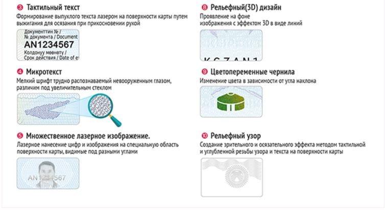 Биометрический паспоорт