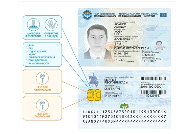 Биометрический паспорт гражданина КР